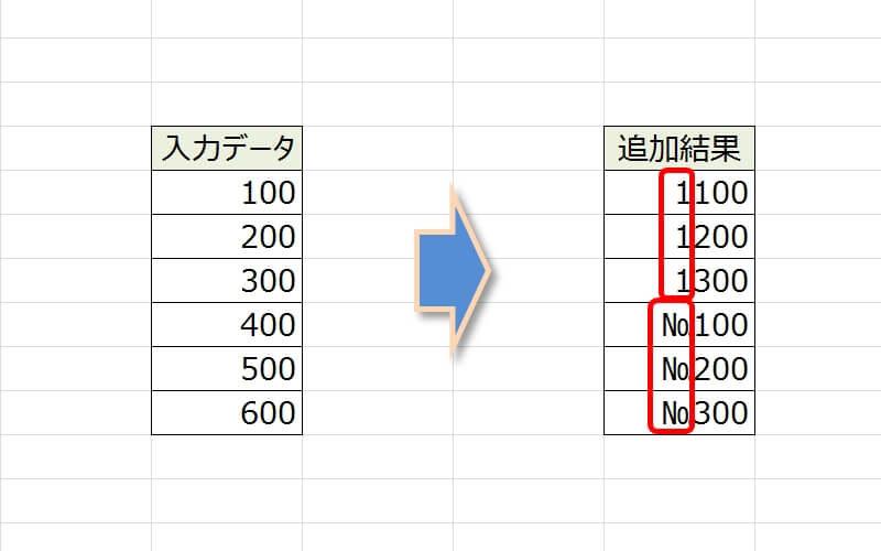 エクセルで入力済みの文字の先頭に文字や数字を一気に追加する方法