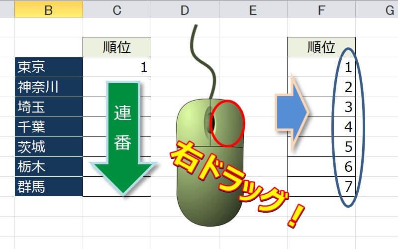 エクセルの連続した数字はマウスの右クリックでサッとコピーできます