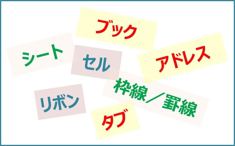 【エクセル(操作練習編)】基本用語を覚えよう!