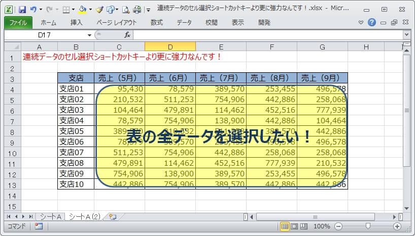 表内の全データを選択する場合の操作が一回ですむのが『CTRL+SHIFT+END』