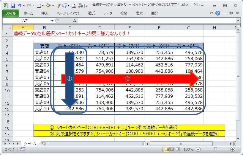 表内の全データを選択する場合の操作として『CTRL+SHIFT+←↑→↓』を使う