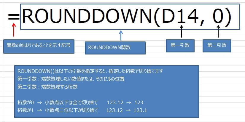 端数を切り捨てるROUNDDOWN関数の使い方