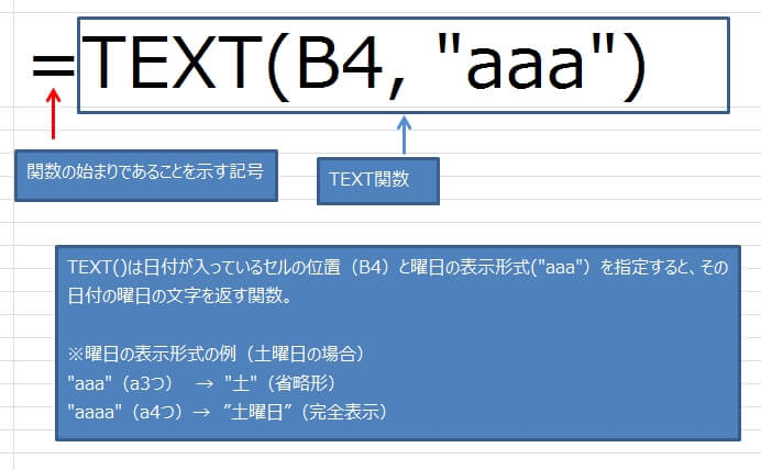 TEXT関数の詳細な説明