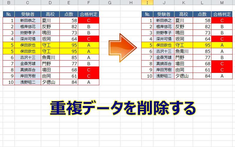 エクセルの重複データの削除と重複がすぐわかるようにする方法