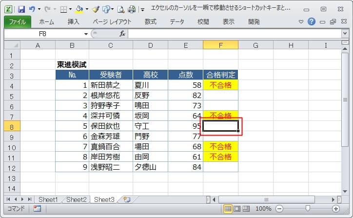 ENDモードのENTERキーは行の最終入力データの位置に移動