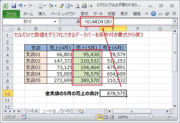 連続データの範囲を指定してSUM関数で合計を求める
