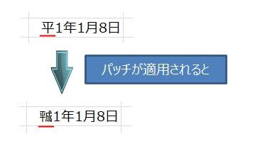 エクセルの元号の省略表記が特殊文字になる