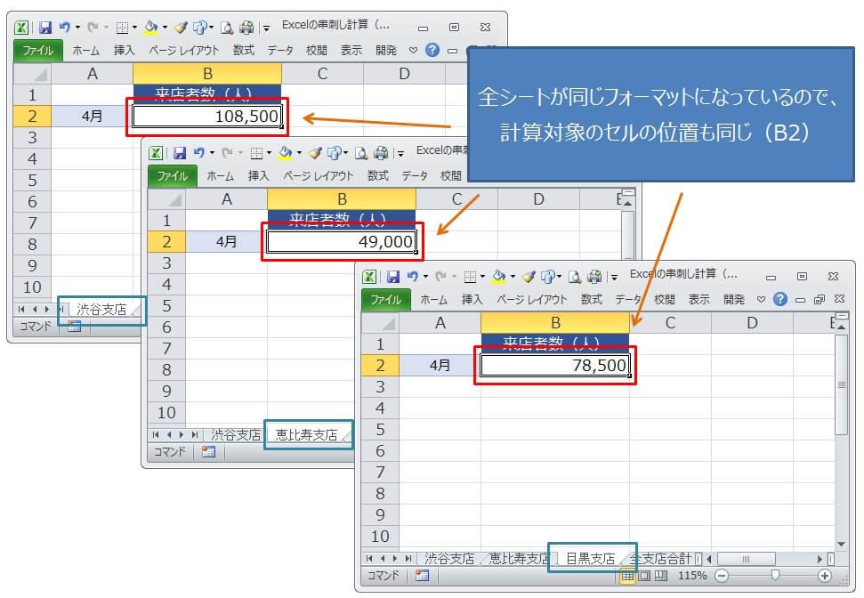 エクセルの串刺し計算は全シート同じフォーマットが前提