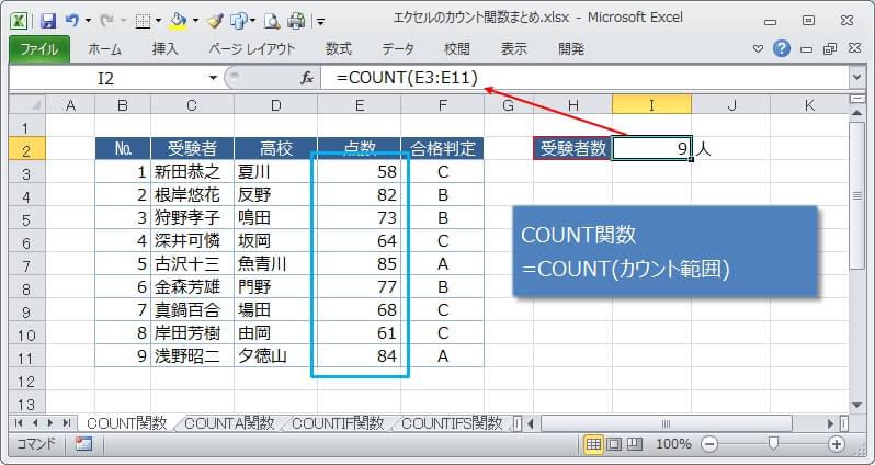 数値のセルをカウントするCOUNT関数