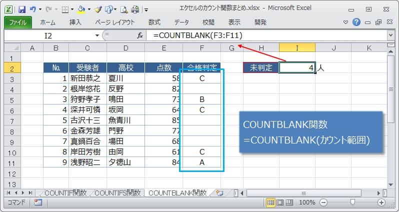 何も入力されていないセルをカウントする COUNTBLANK関数