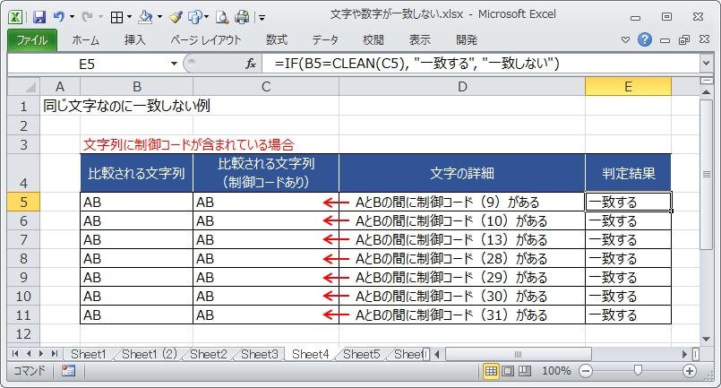 制御コードを取り除くCLEAN関数を使えば文字が一致する