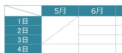 複数セルを結合したセルに斜め線を引く
