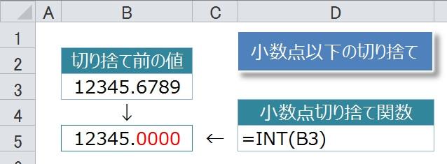 INT関数で小数点以下の端数を切り捨てる