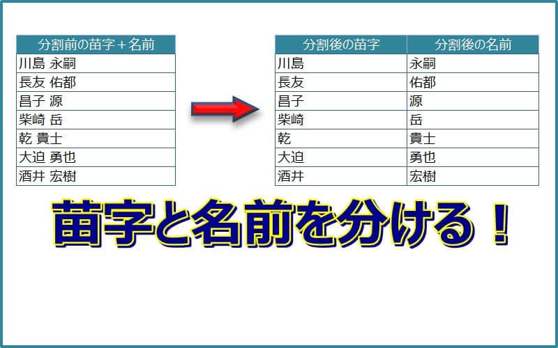 エクセルで結合されている苗字と名前を分ける3つの方法