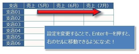 設定変更でEnterキーを押すとカーソルが横(右)のセルに移動できるようになった