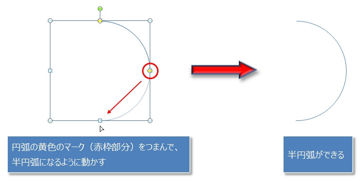 図形の円弧から半円を作る