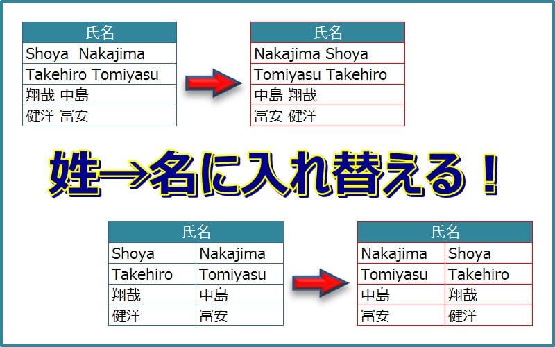 【エクセル】姓(名字)と名(名前)の順番を入れ替える方法
