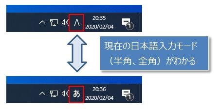 日本語入力モードの確認はタスクバーのIMEアイコンでわかる