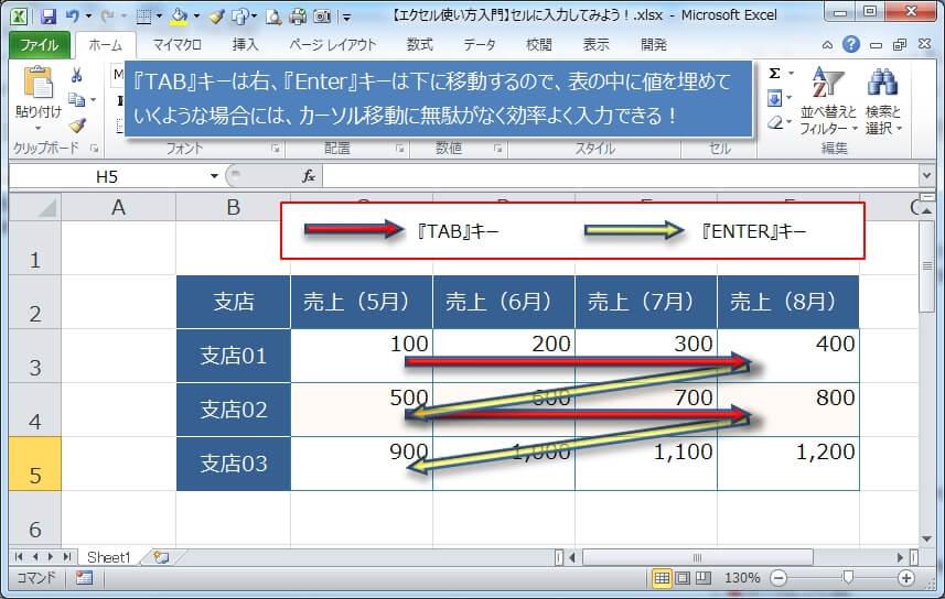 『TAB』キーと『ENTER』キーを表にデータを入力する