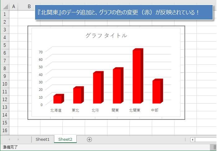 カメラ機能でグラフを別シートに反映させる